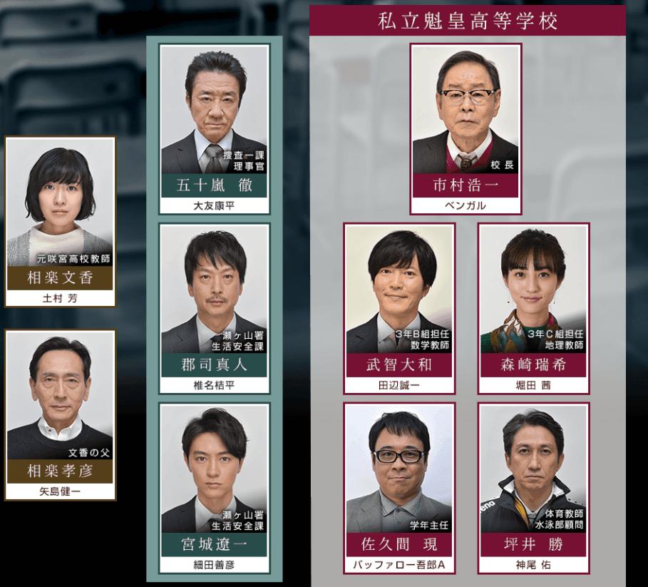 ニッポンノワール 3年a組キャスト